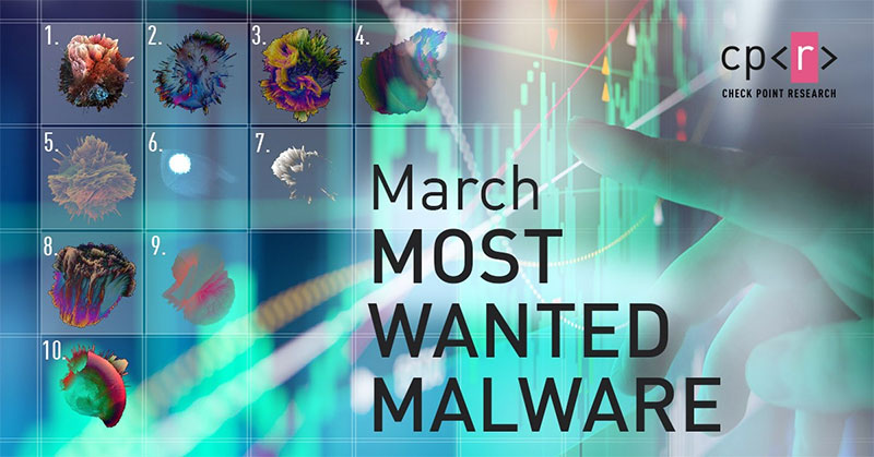 checkpoint_malware-most-wanted-march